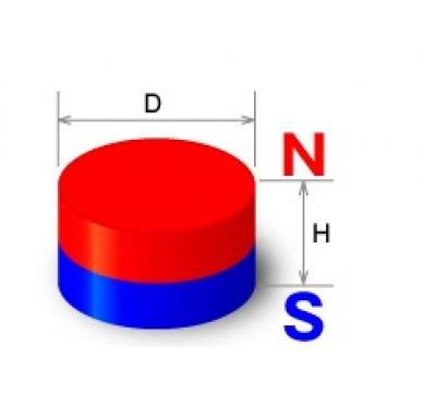 Магнит неодимовый 40х20, N42